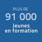 Plus de 90 000 jeunes en formation